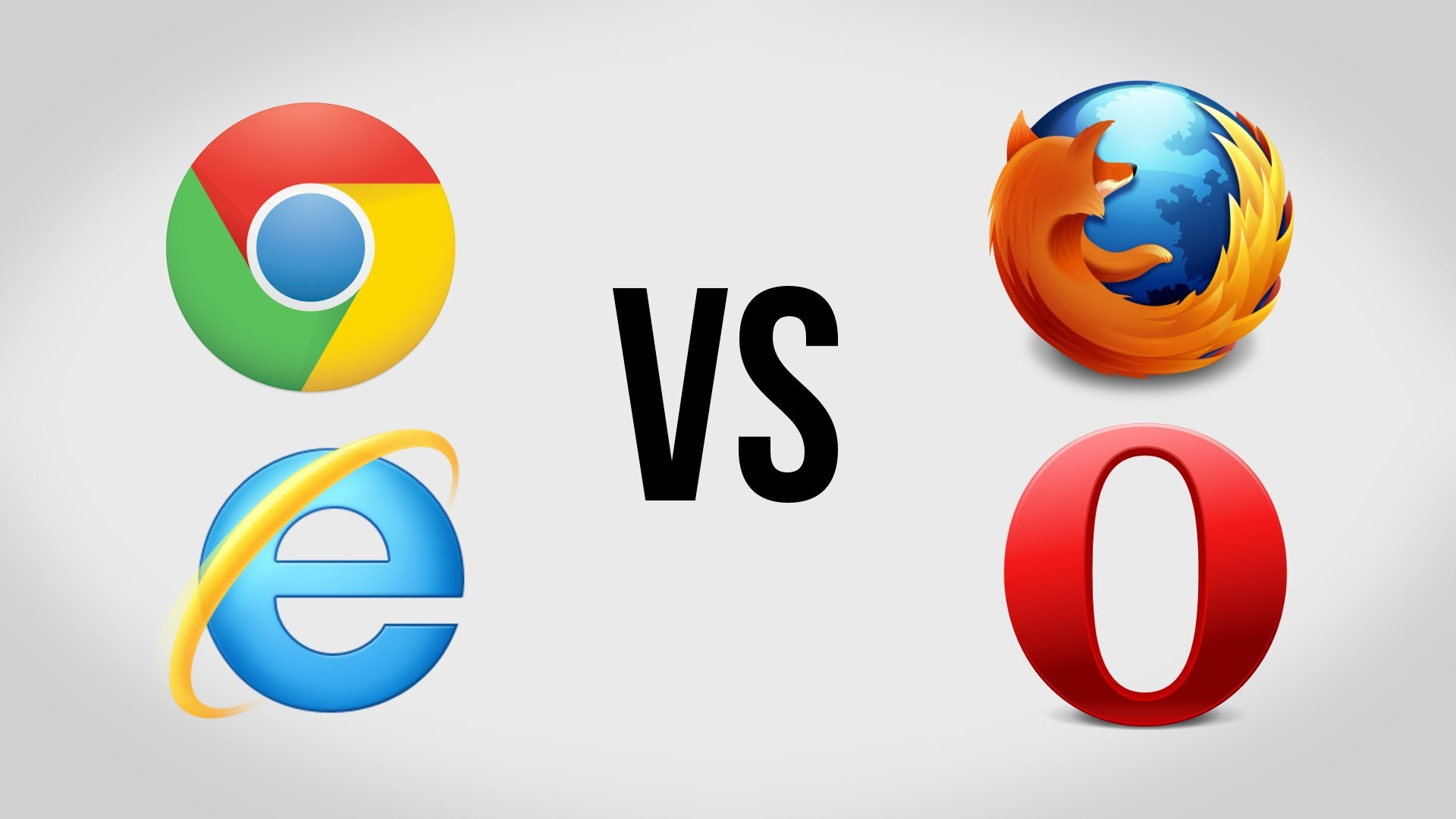 Which One is Really Fastest & Secure Web Browser for Windows 10?